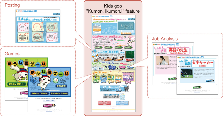 Services provided to Kumon Educational Japan